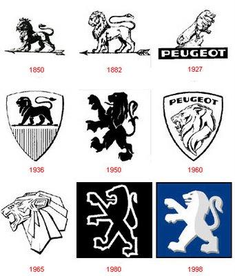peugeot-logos