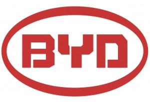 byd-logo-rot