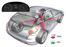 reifendruck-kontrollsystem-auto