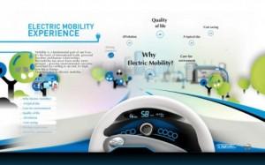 nissan-electric-mobility-experience-homepage-internetseite-elektroauto