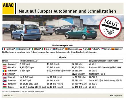 maut-auf-autobahnen-und-schnellstrasen-europa