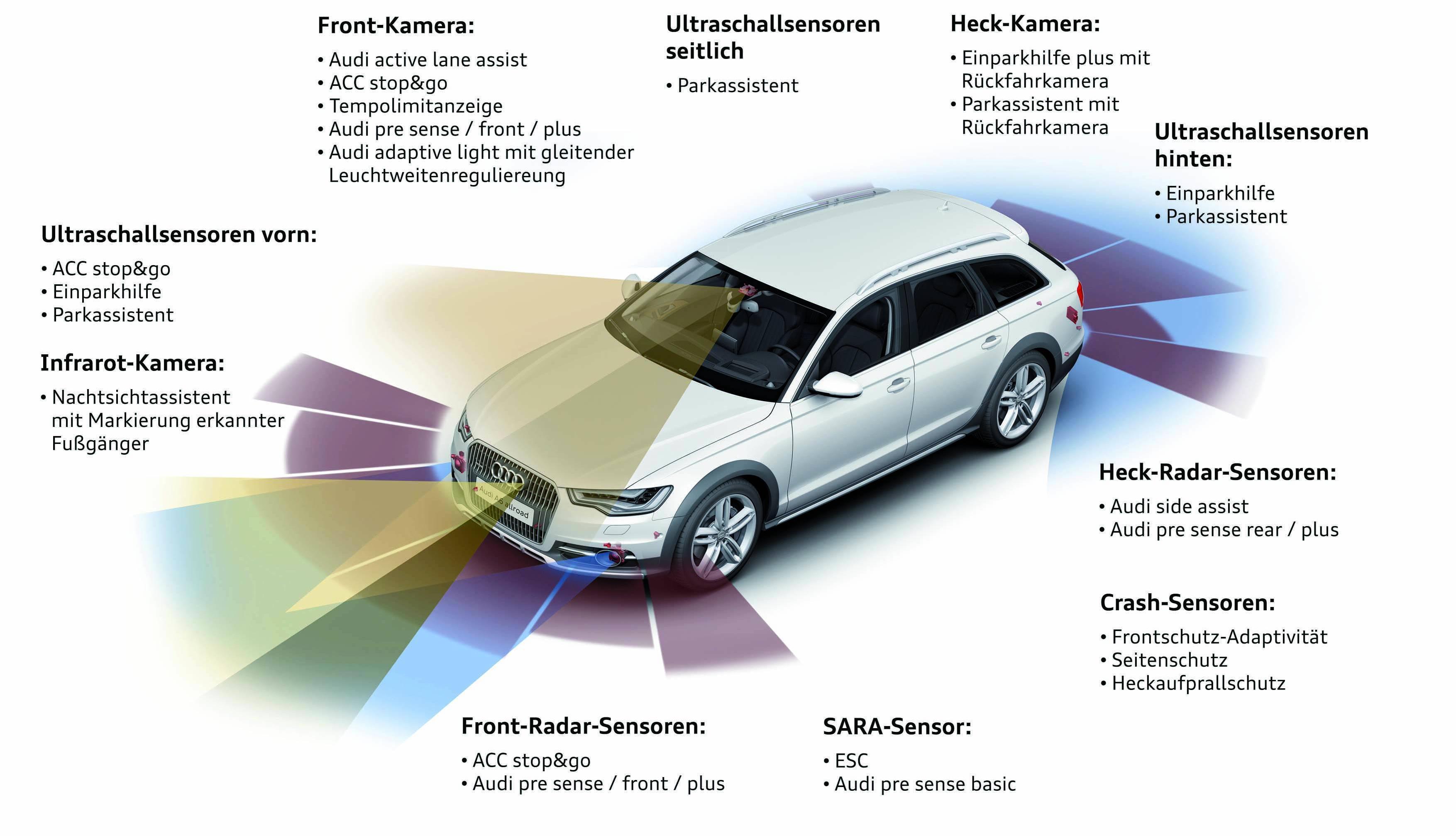 Autofahren ohne Fahrer – Ist das unsere Zukunft? | Billigstautos.com ...