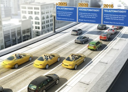 Continental Automated Driving Roadmap