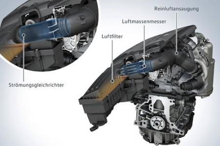 VW Abgas Skandal Lösung Maßnahmen Filter Software Update